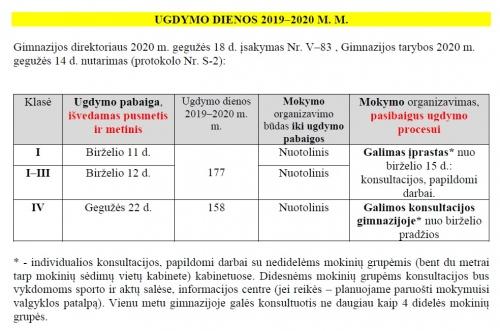 Ugdymo-dienos-2019-2020-m.